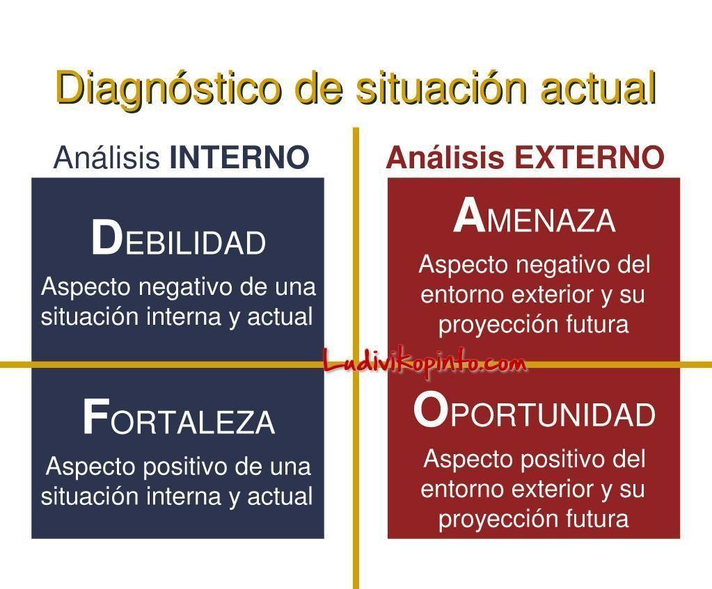 Fuente: trucoscreardafo.blogspot.com.es/