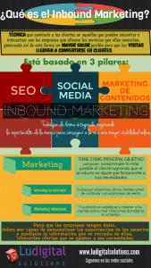 Infografía qué es el Inbound Marketing