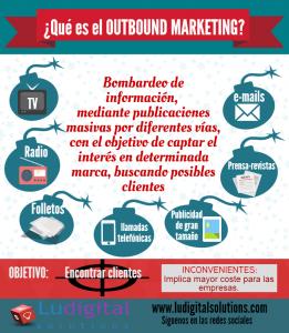 Infografía Outbound Marketing